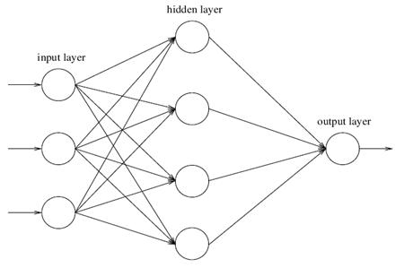 jaringan-syaraf-tiruan.jpg